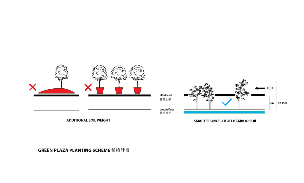 Planting (Image: KAMJZ)