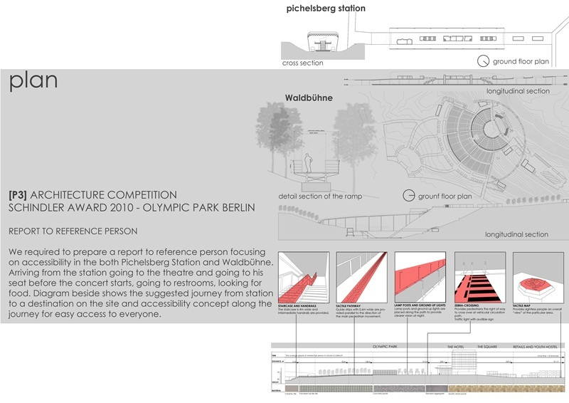 Schindler Award- Olympic Park Berlin- accessibility studies