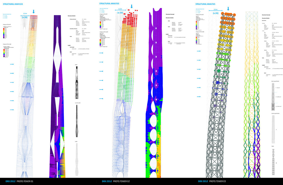 Structural Analysis: ProtoTowers I-III.