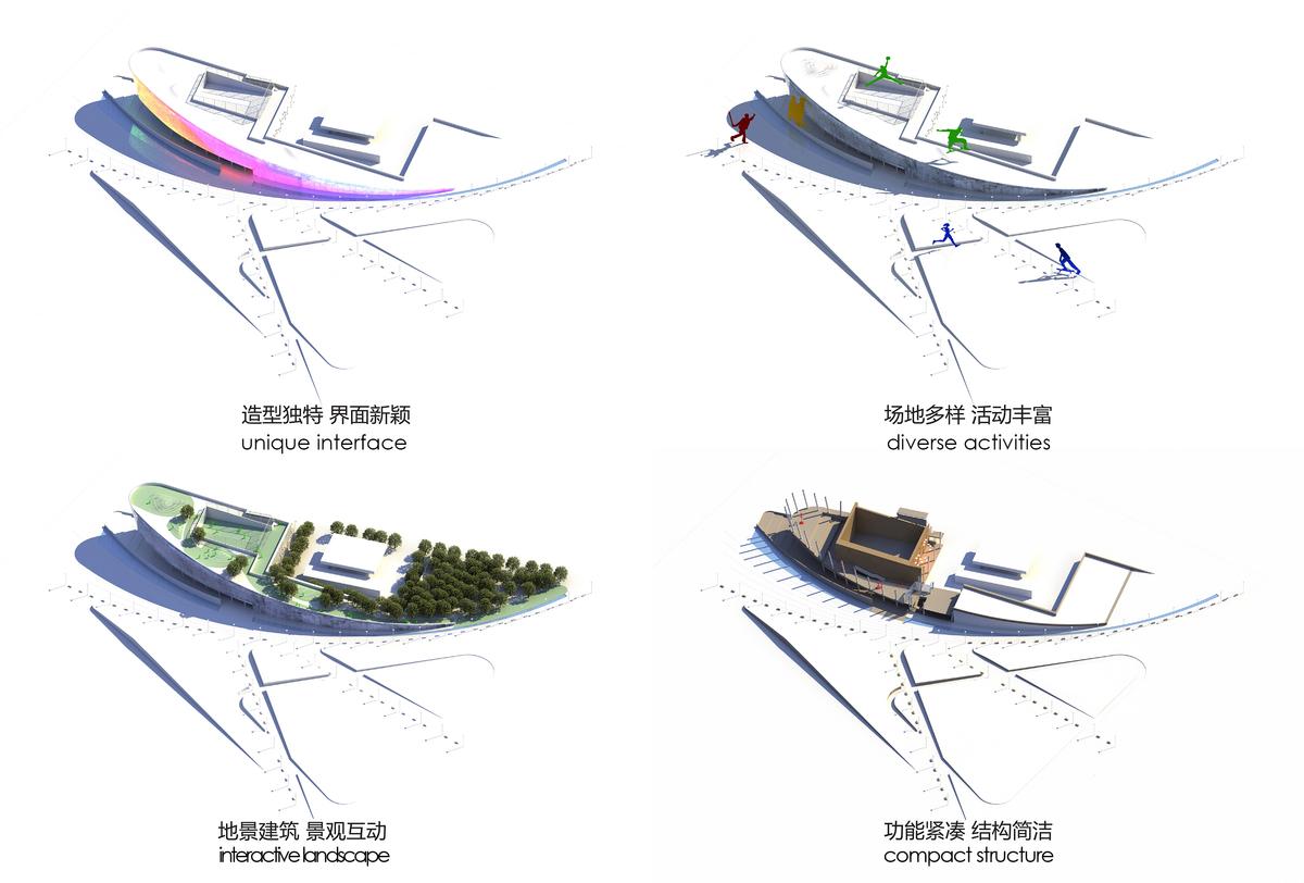 structure facade landscape activities diagrams