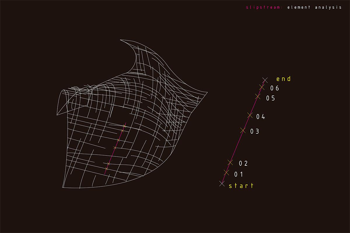 Slipstream: Intersection Analysis