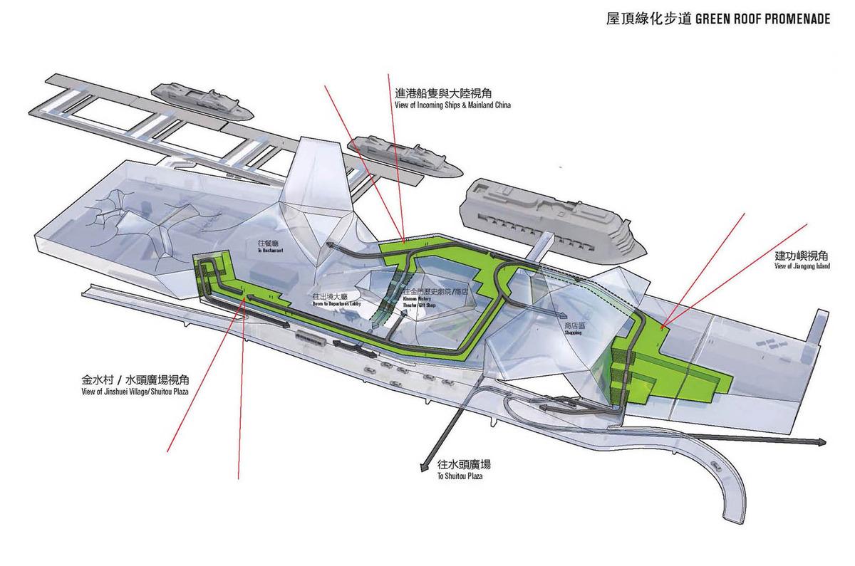 Circulation Service Inc : Kinmen passenger service center tom wiscombe