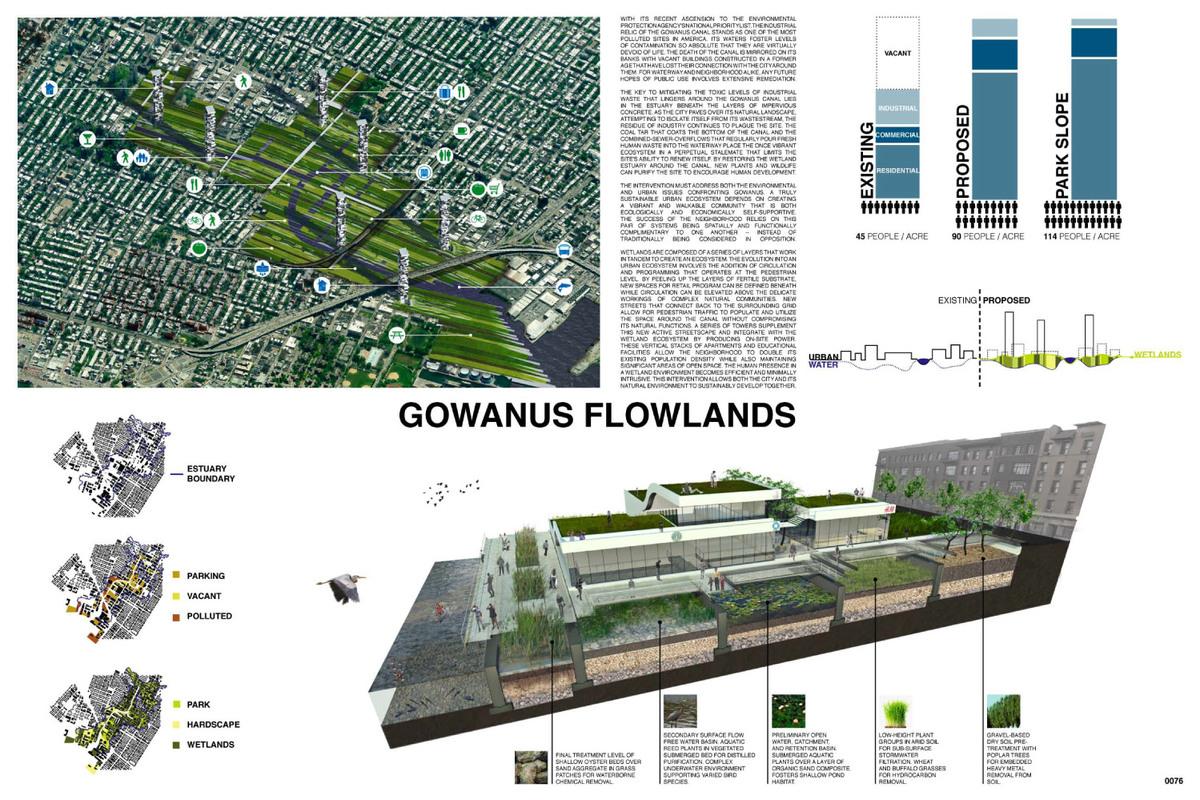 First Place Prize: Gowanus Flowlands; Team: Tyler Caine, Luke Carnahan, Ryan Doyle, Brandon Specketer