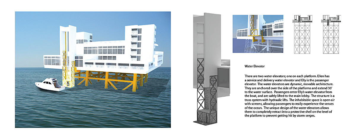 I have designed a hydrolic water elevator to transport passengers and supplies from the boat, to 30 to the platform. Both Ellen and Elly have a water elevator. The elevator retracts completely above the platform to prevent damage from storm serges. The passenger part of the elevator is a cage-like structure with screen inbetween for a complete experience.