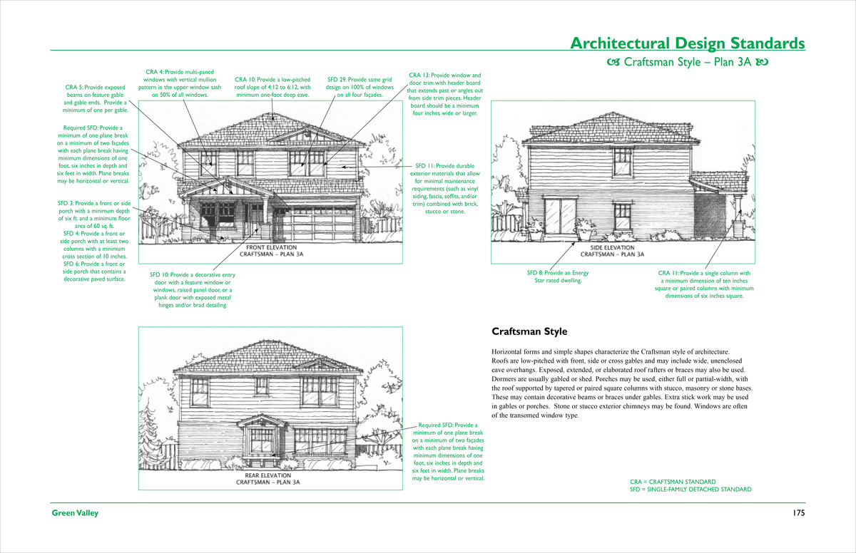 House plans and design architectural design guidelines for Home design rules