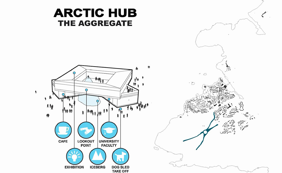Diagram, Arctic Hub (Image: David Garcia Studio and Henning Larsen Architects)