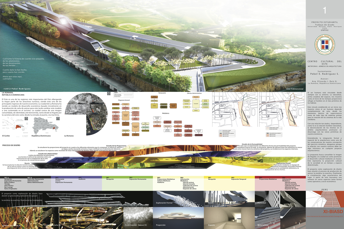 thesis on architecture project 1000 thesis topic uploaded by environmental limitations to architecture thesis projects cca has about 1,000 barch thesis thesis projects related to.
