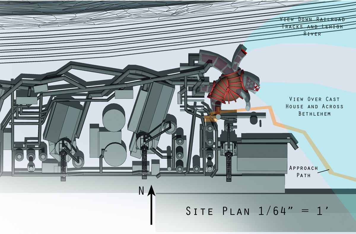 Site plan and relationship to steel mill