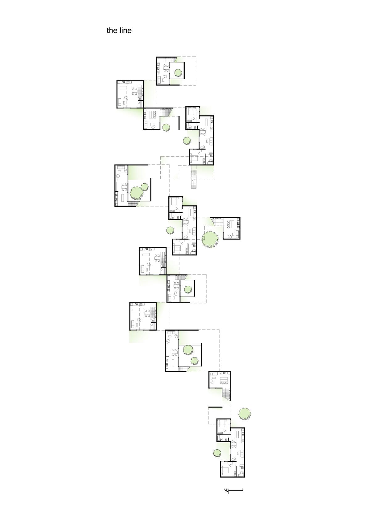Neighborhood Cluster s