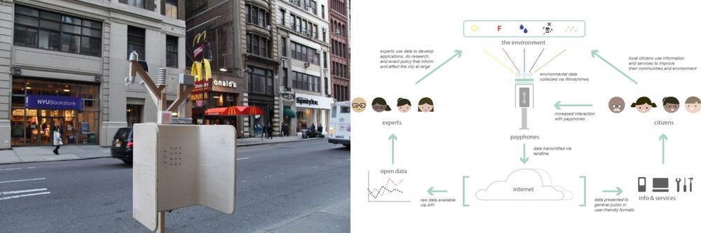 Functionality Award: Smart Sidewalks by Syracuse University, UC Davis, Parsons, Rama Chorpash Design LLC, Cheng+Snyder (Courtesy NYC Mayor's Office)