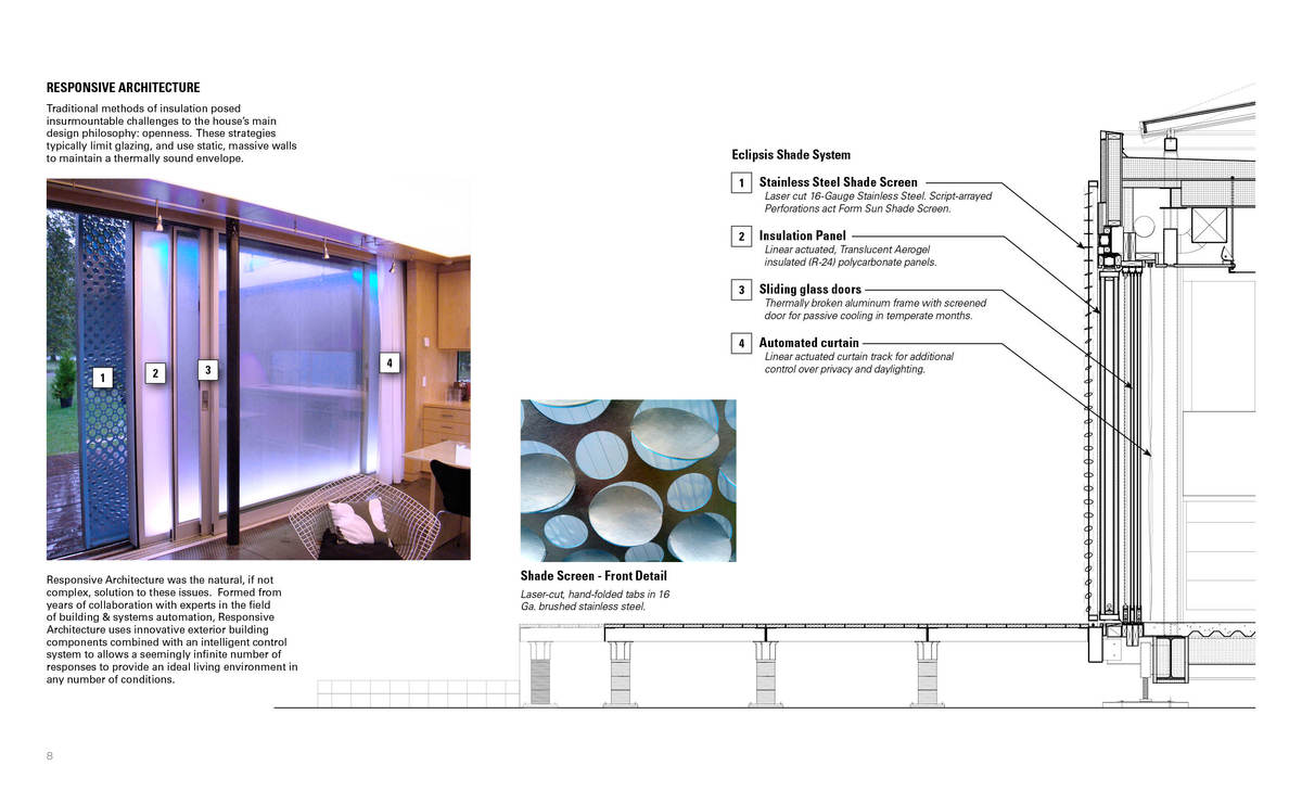 Eclipsis Shading System - Responsive automated facade system