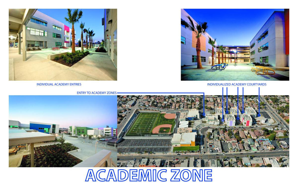 Academic zones