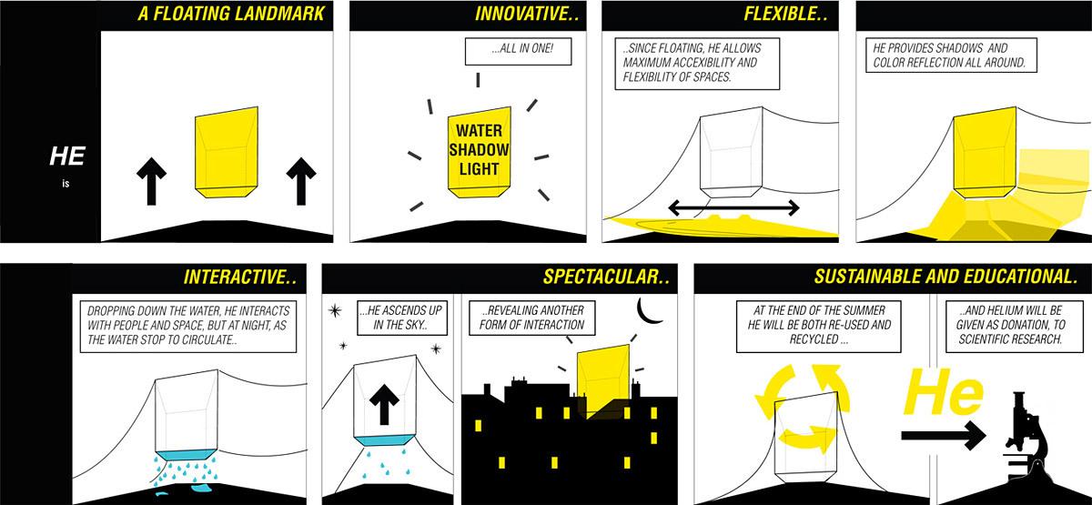 Concept diagram (image: bam!)