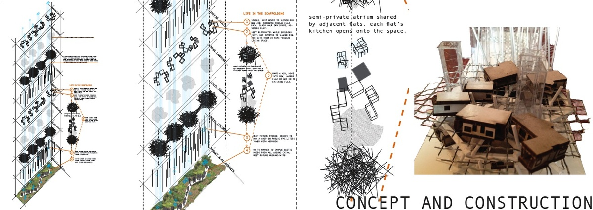 concept and construction
