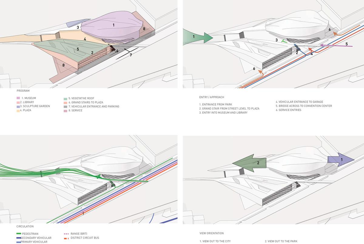 Diagrams 1 (Image: Patrick Tighe Architecture)