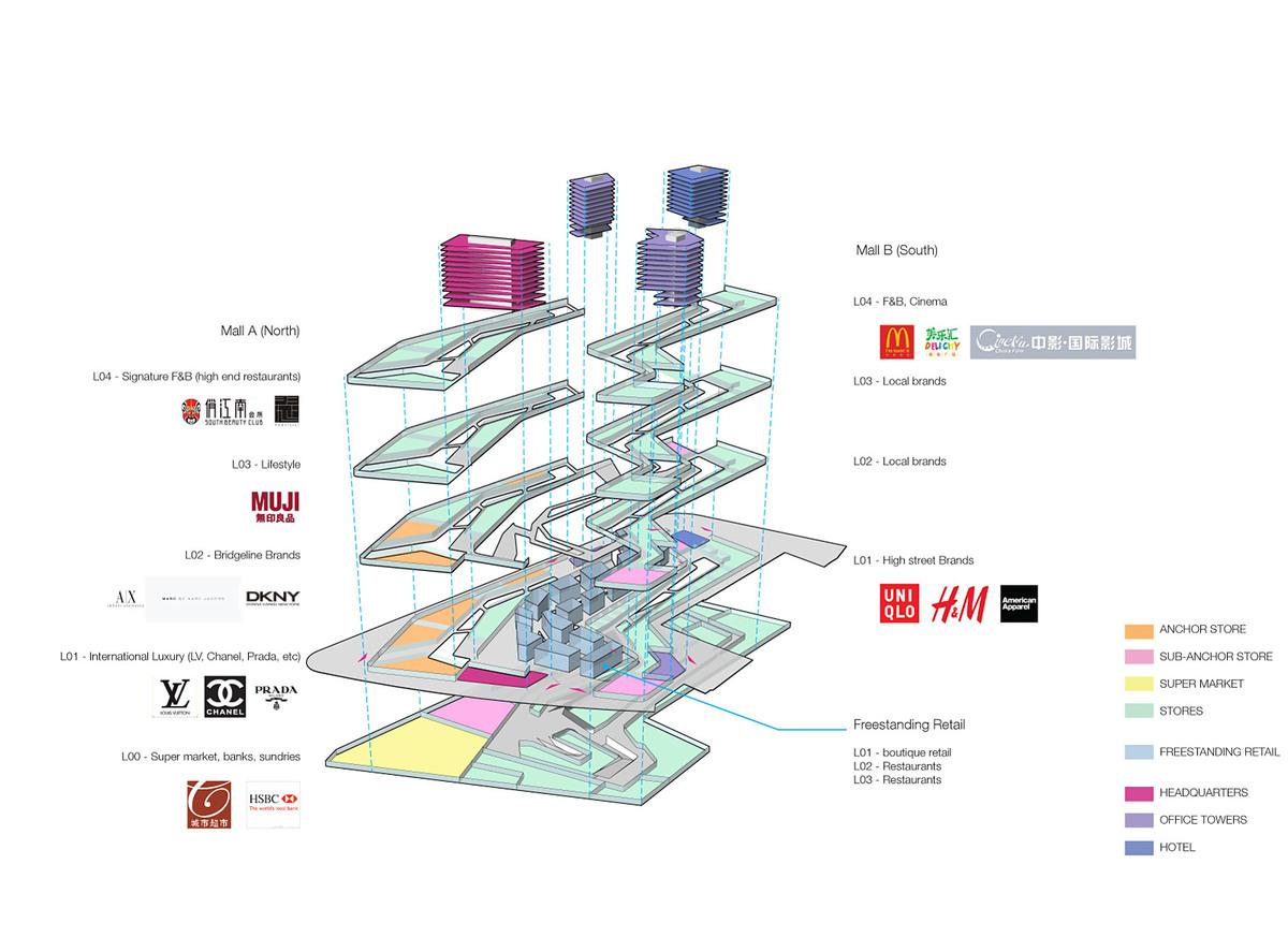 Diagram, shop type (Image: SDA)