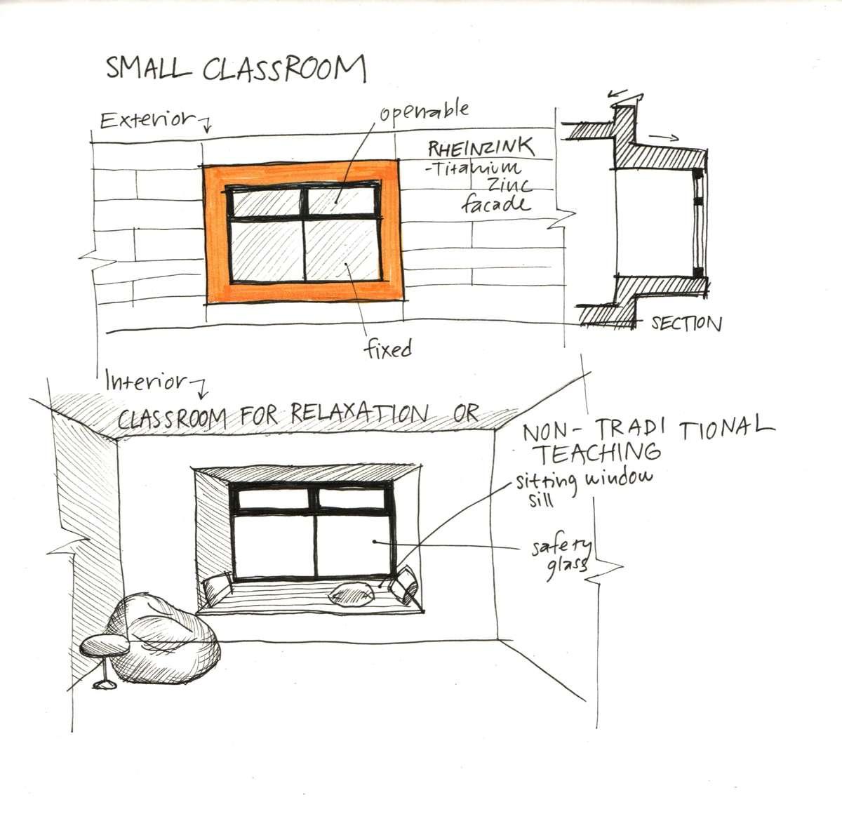 Small classroom sketch