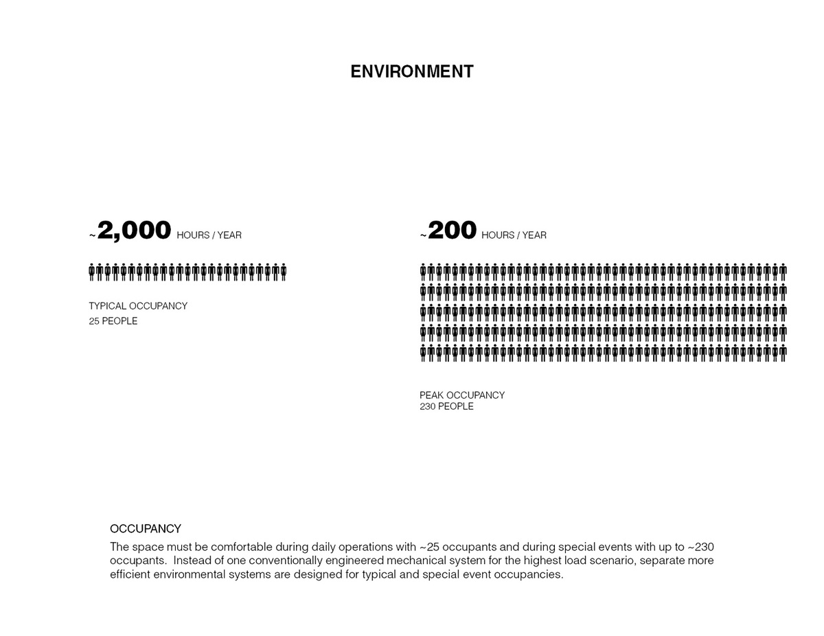 Occupancy. Ground/Work Competition Finalist Entry by Of Possible Architectures. Image courtesy of OPA.
