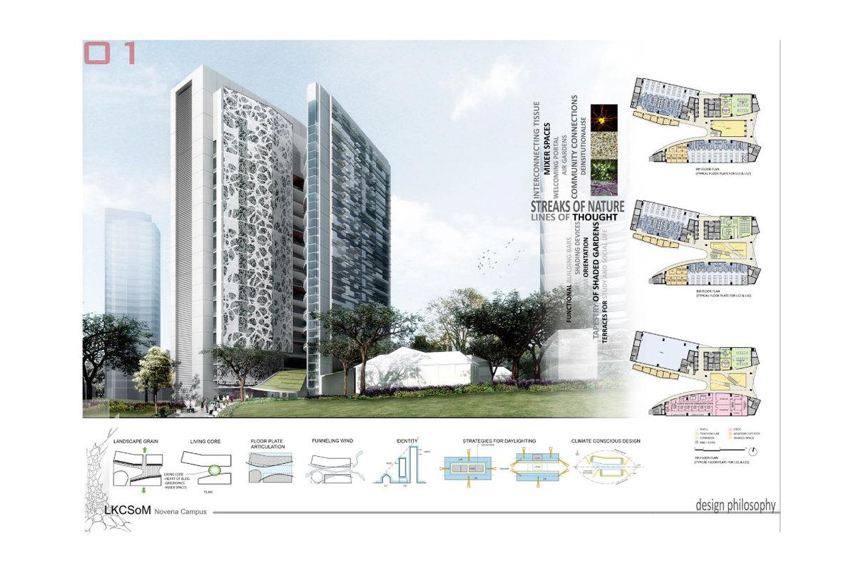 Singapore School Of Medicine (Perkins+Will)