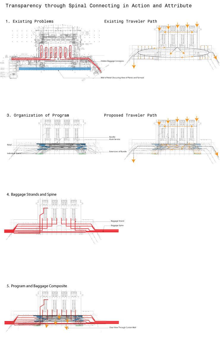 Plans & Diagrams