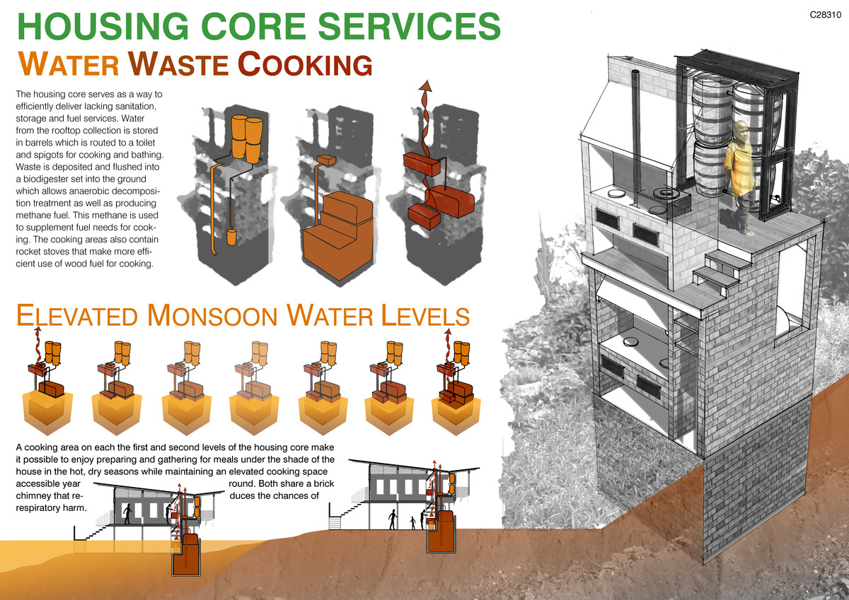 Presentation Board 02 | Housing Core