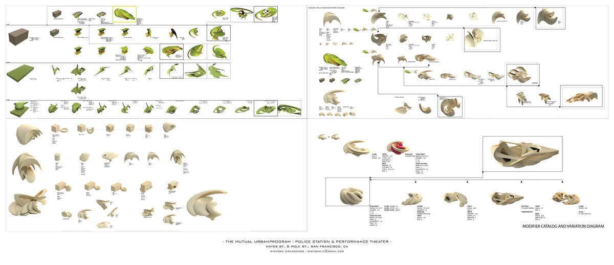 Modifier Catalog