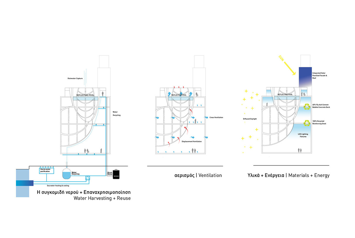 Diagram (Image: PAR)