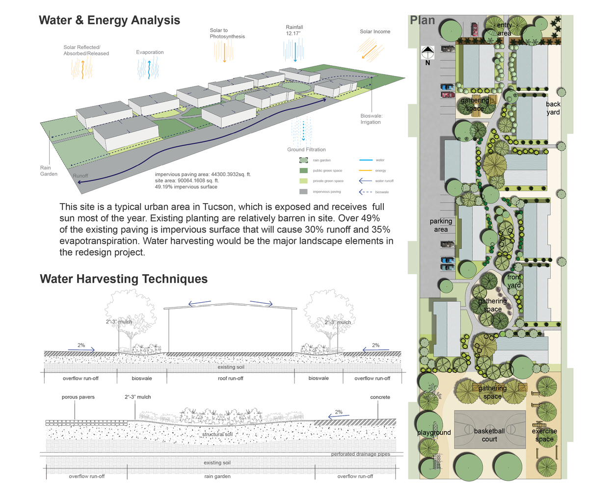 Low income residential landscape design Kexin Zhao Archinect
