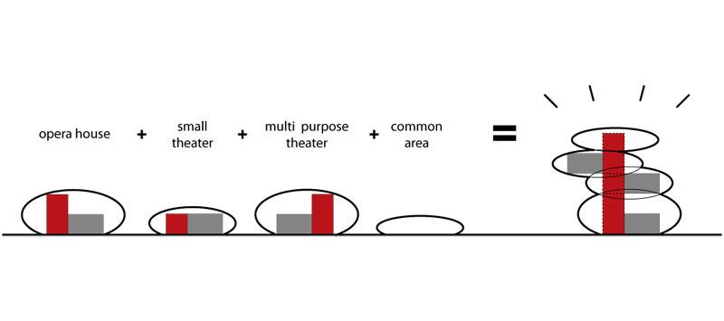 Massing diagram (Image: PRAUD)