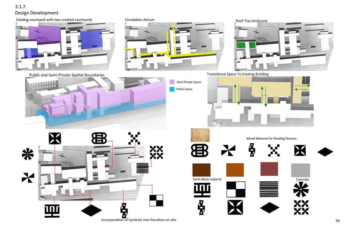 School design concept architecture for What is design concept in architecture