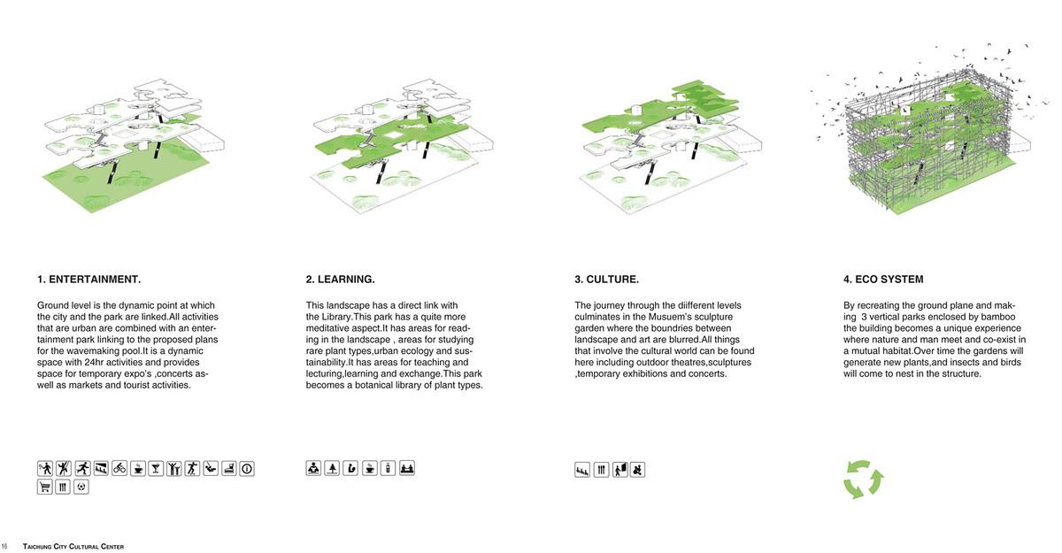 Diagram (Image courtesy of Oxo architects + Nicolas Laisné architecte urbaniste)