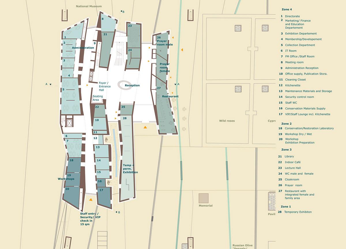 Third Prize: fs-architekten, Paul Schröder Architekt BDA, Germany