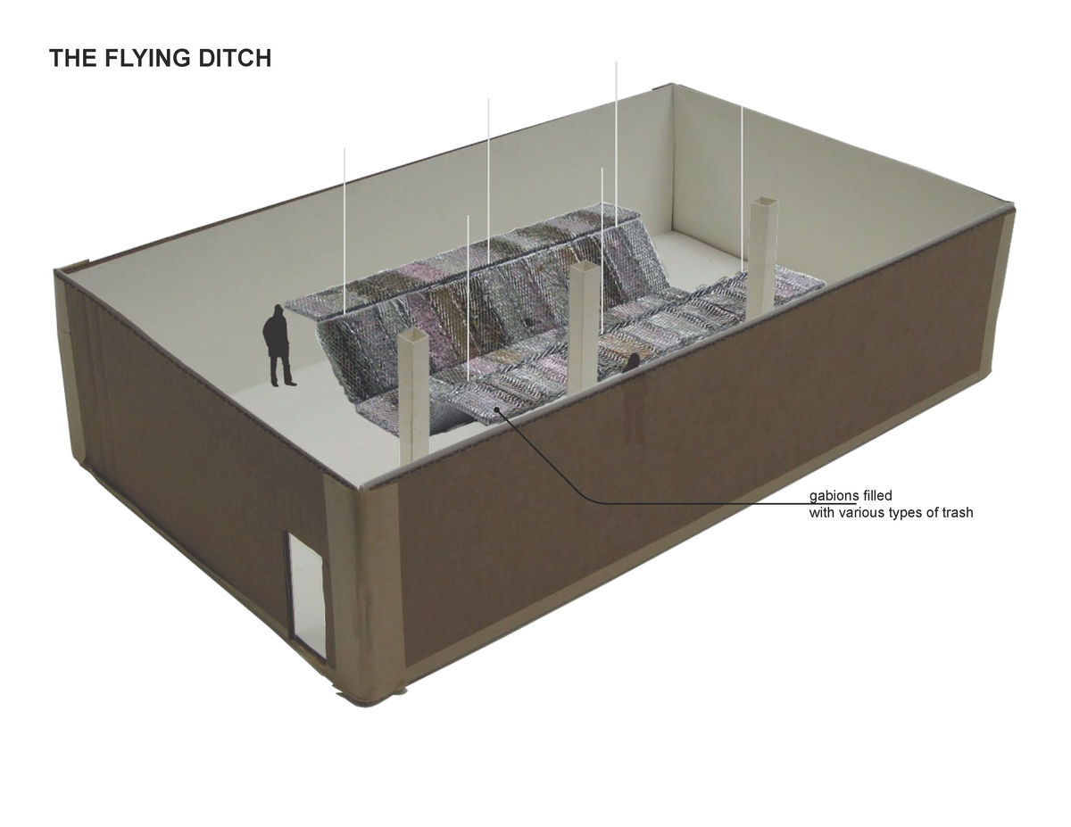 Flying Ditch model - chosen direction for installation work