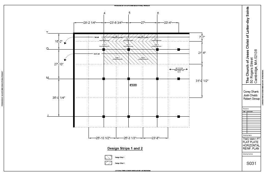 Horizontal Layout of the PT Bars