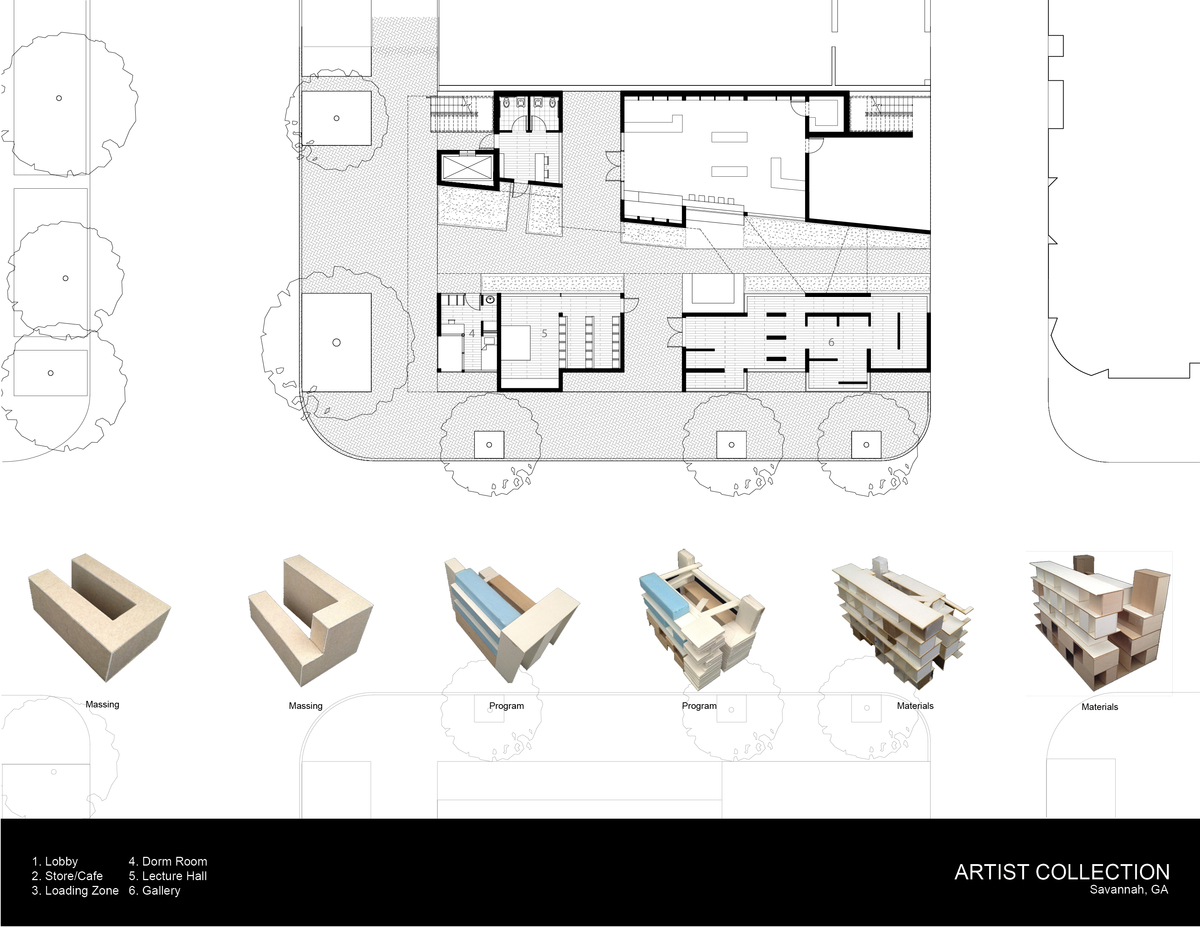 Artist Collection Plan and Process