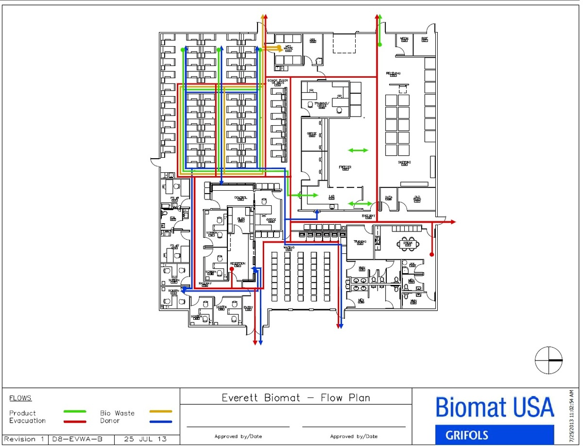 Waste/Product/Donor/Evacuation Flow Plan for Everett Donor Center