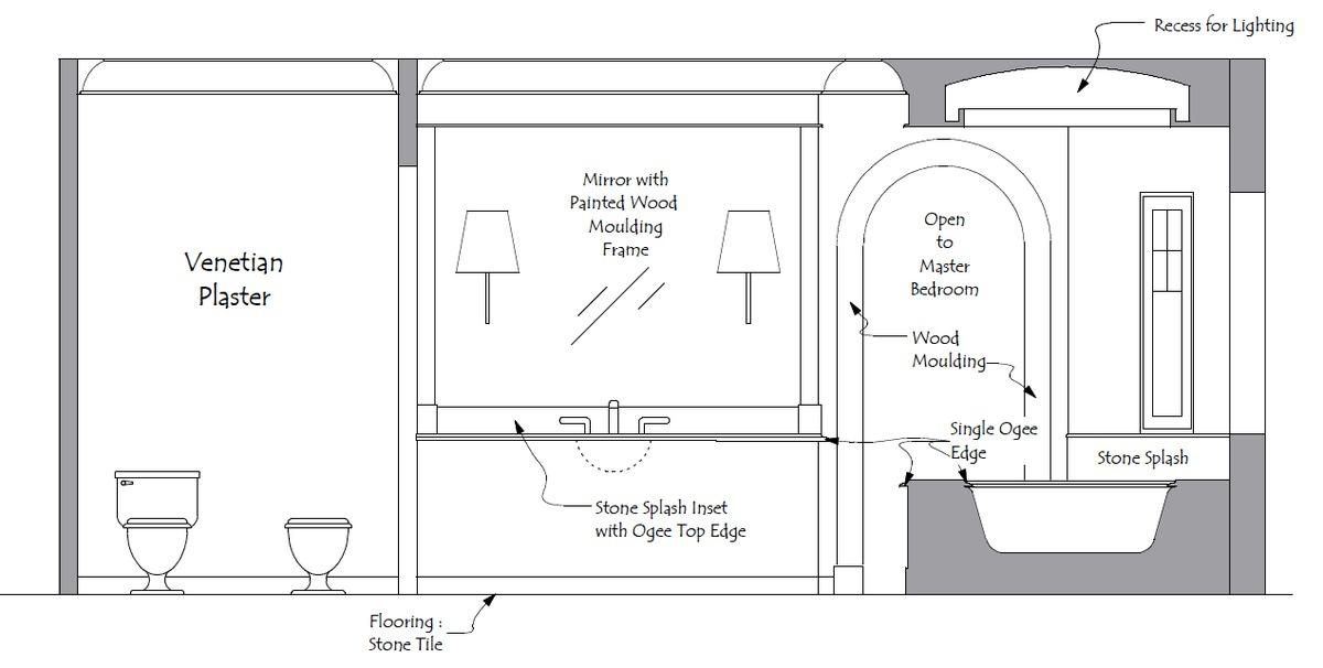 Interior Architecture And Design Michael Rose Archinect