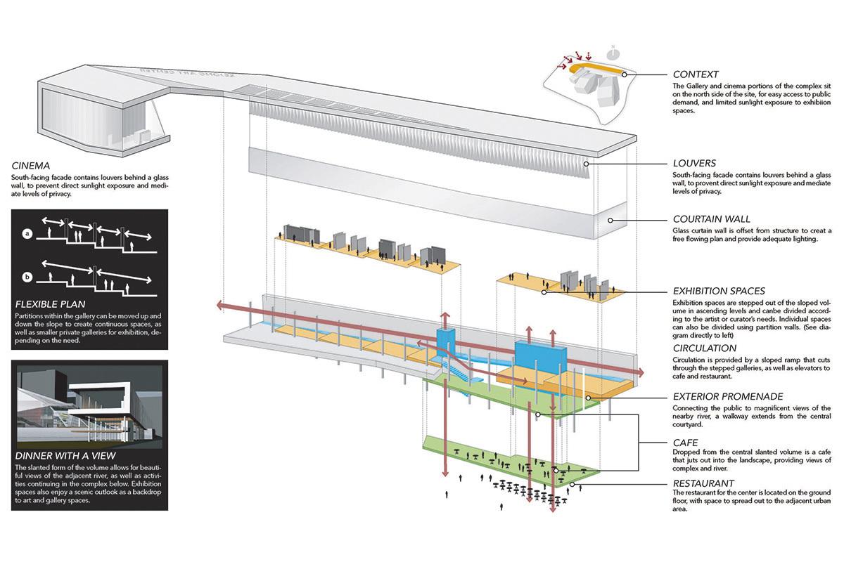 Gallery & Cinema volume diagram (Image: H Architecture & Haeahn Architecture)