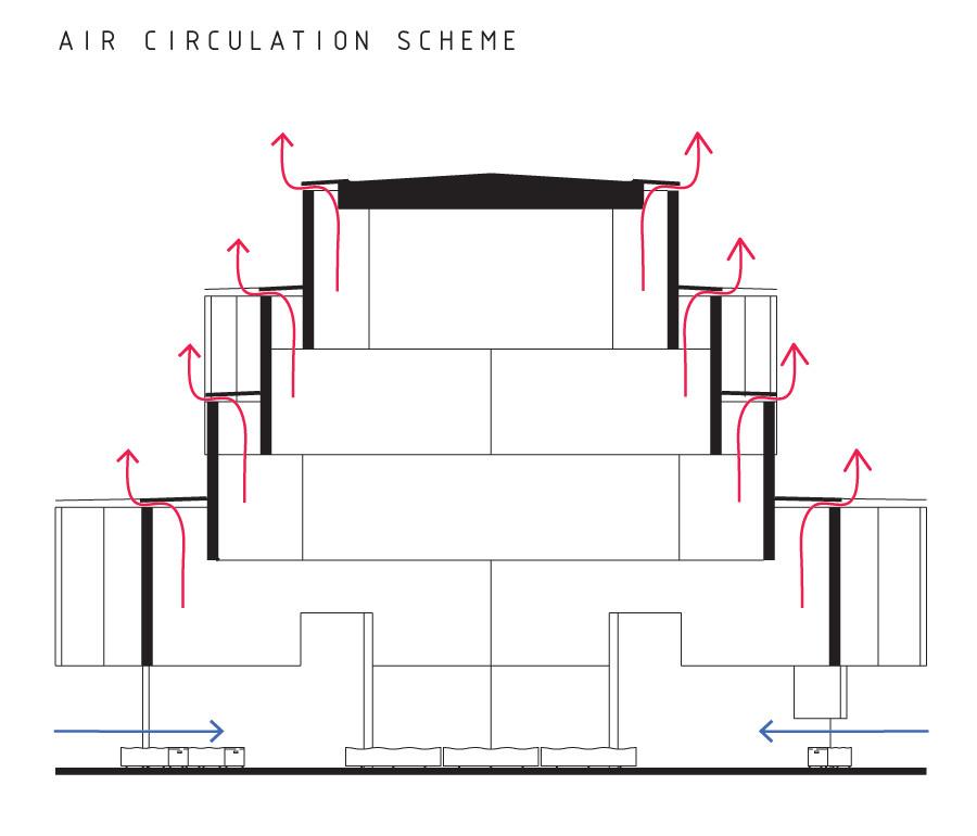 Scheme (Image: exexe)