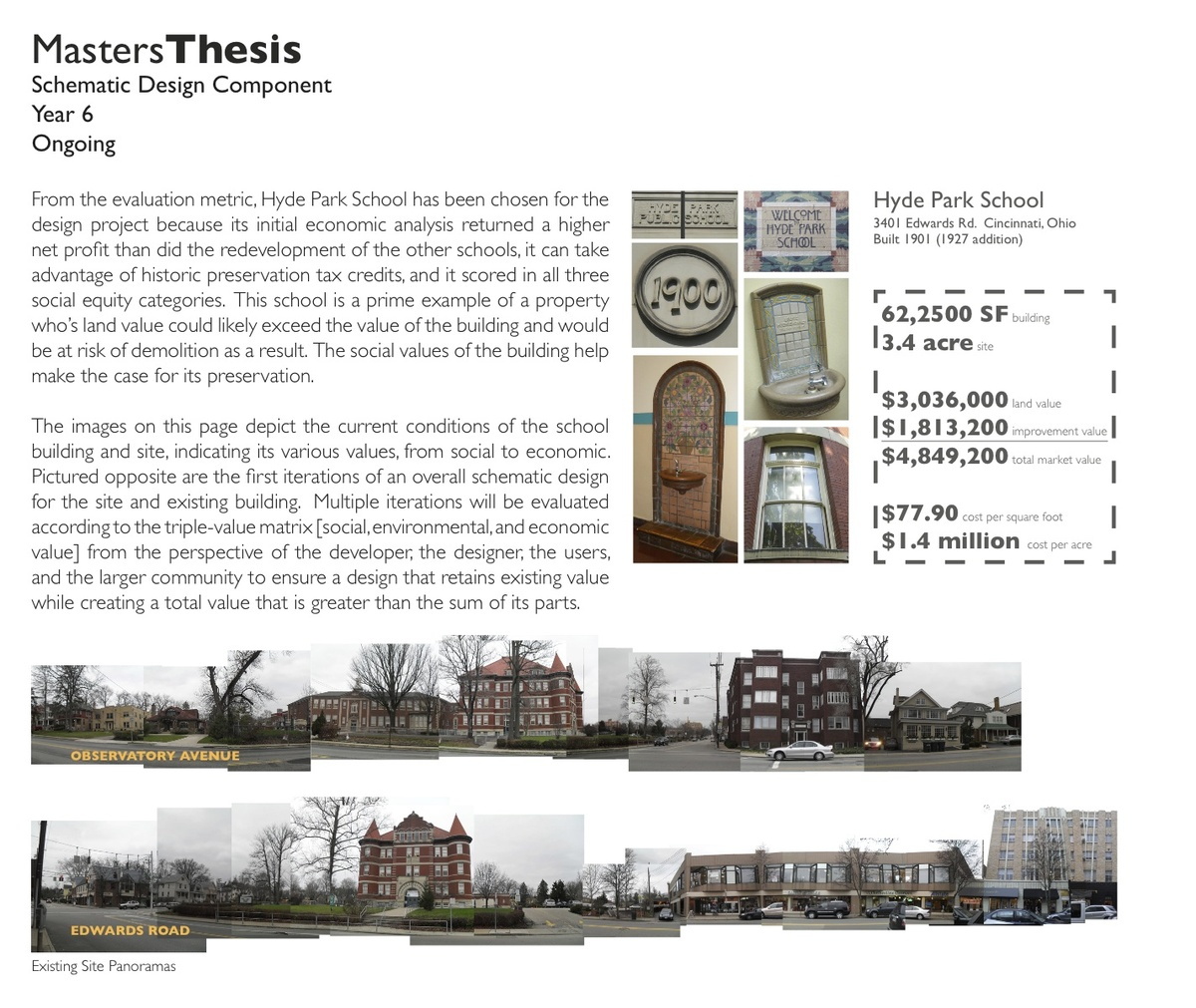 master thesis topics in architecture