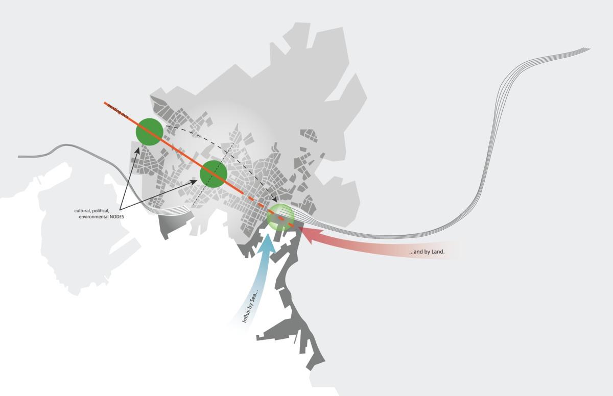 City-Wide Axis of Cultural Nodes