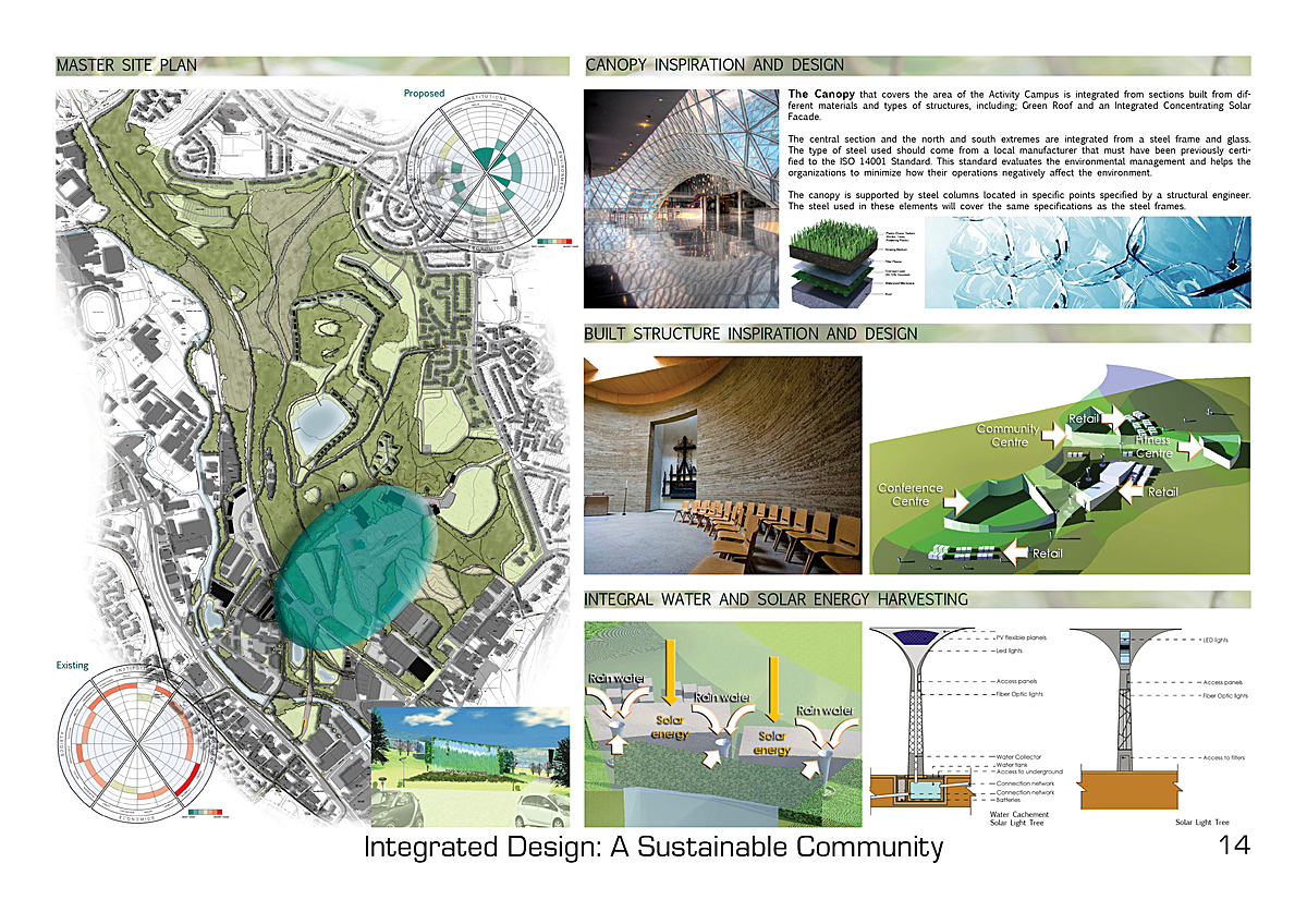 University of sheffield integrated design a for Architectural concepts michigan