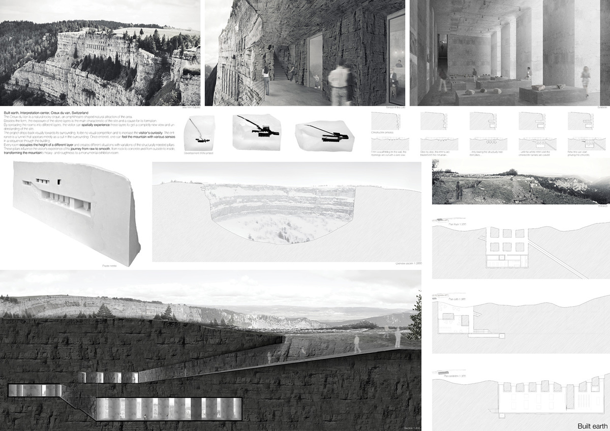 2nd Prize: Built Earth
