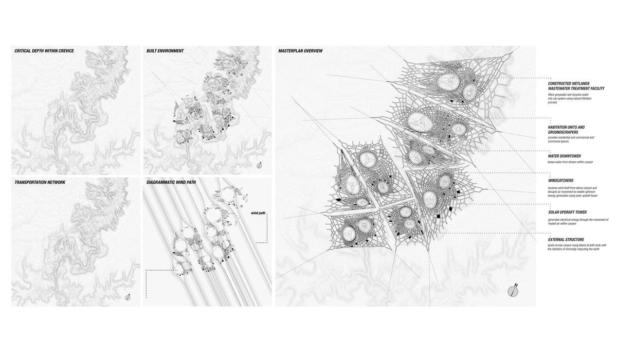 Masterplan of Aerostalactitic City