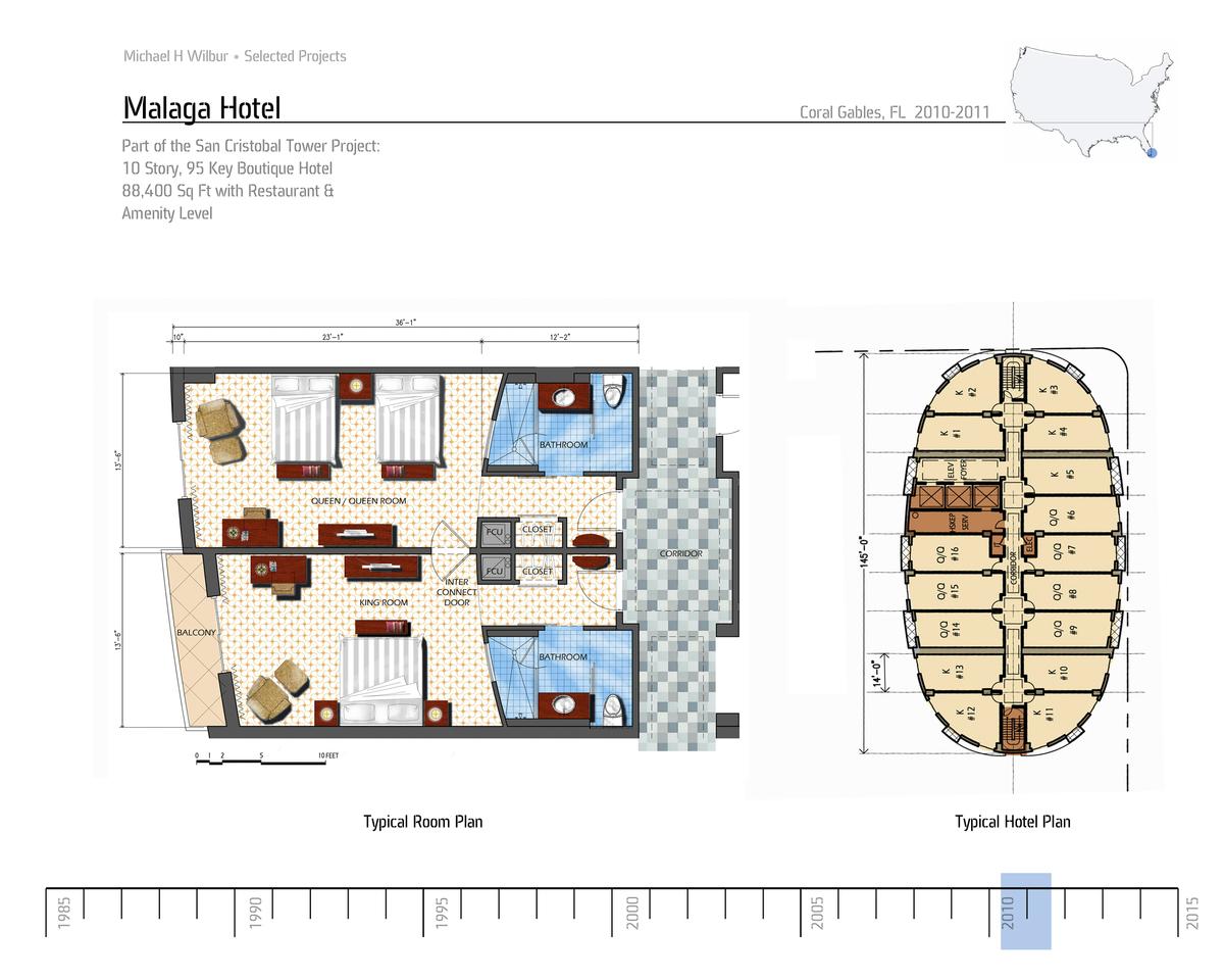 San Cristobal Hotel Plan
