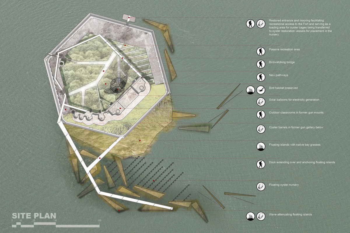 regenerate fort carroll a gateway ecological park colin curley archinect. Black Bedroom Furniture Sets. Home Design Ideas