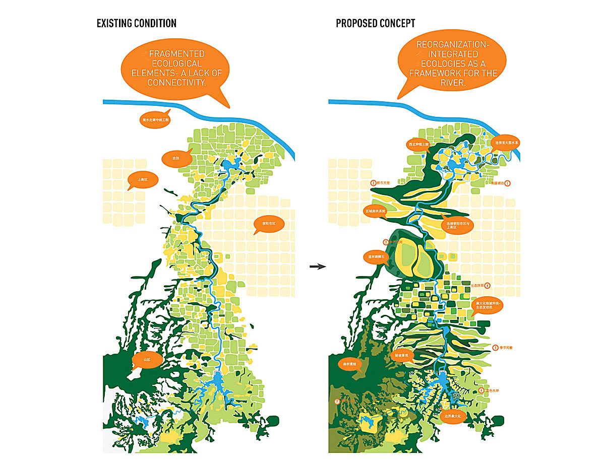 Xingyang Suo River Comprehensive Enhancement Planning Design, Xingyang, China; Graphics Courtesy of SWA