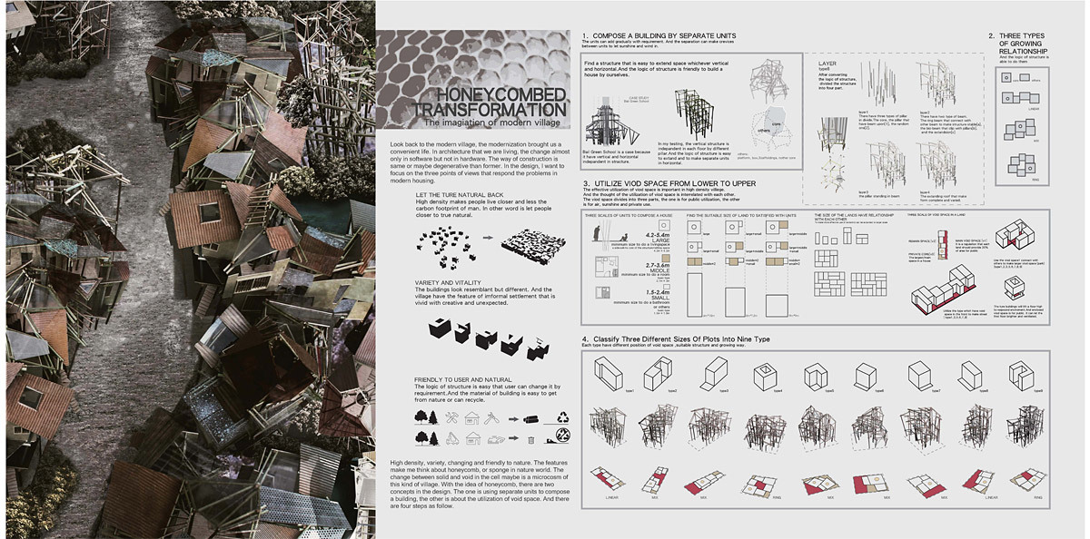 Second Place: Honeycombed Transformation by Chih-Wei Hsu (Taiwan)