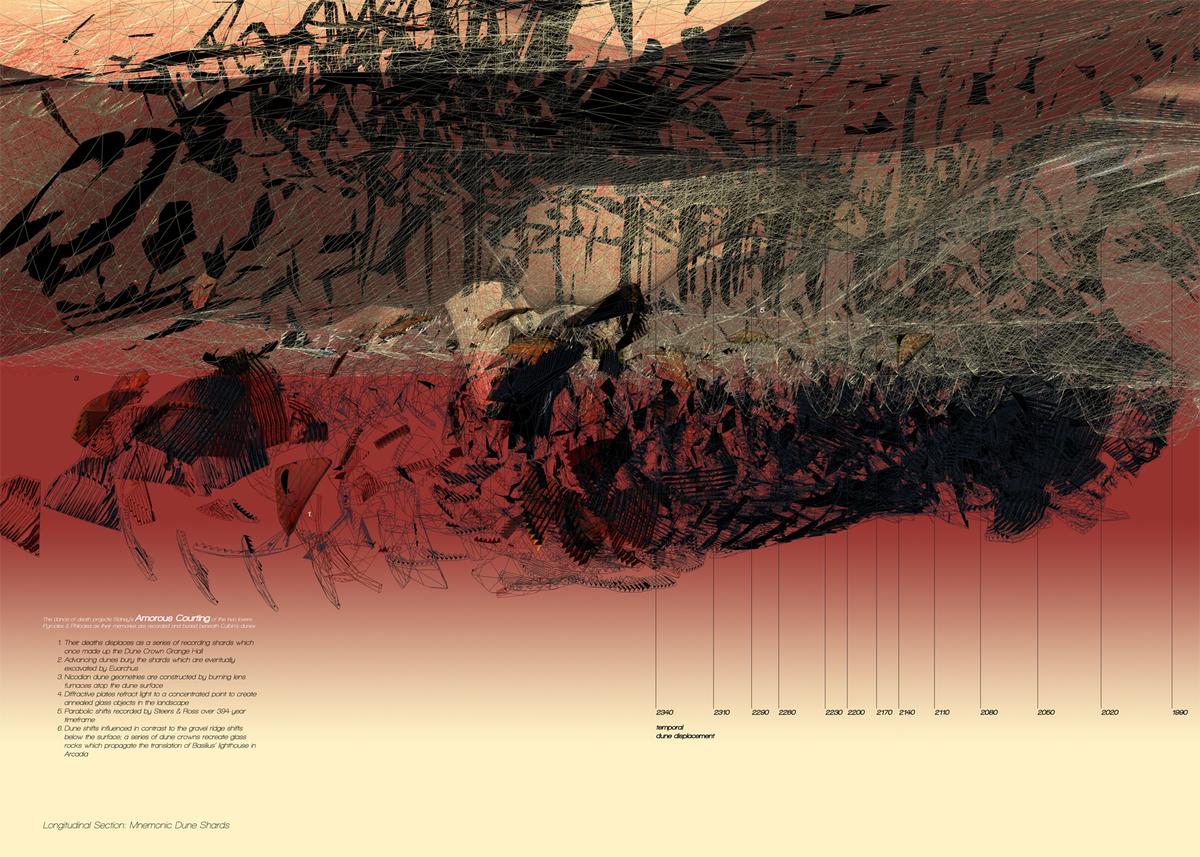 Geomorphic Topologies
