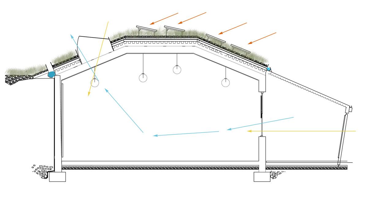 Passive Design Section